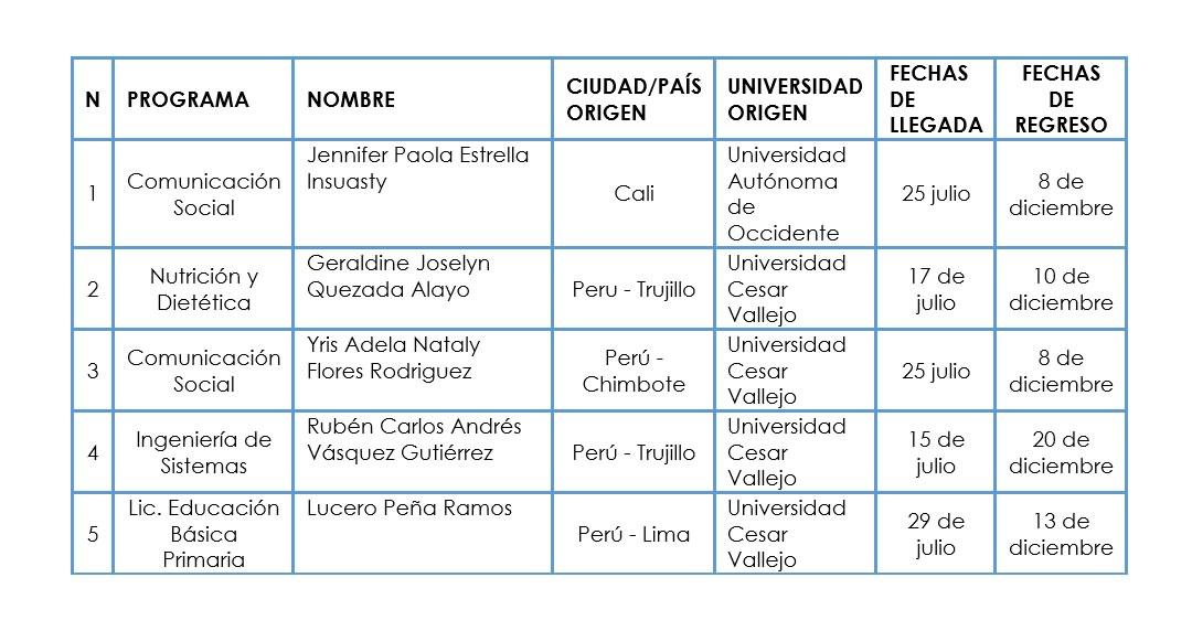 BIENVENIDOS ESTUDIANTES EXTRANJEROS Y NACIONALES A LA UNIVERSIDAD MARIANA