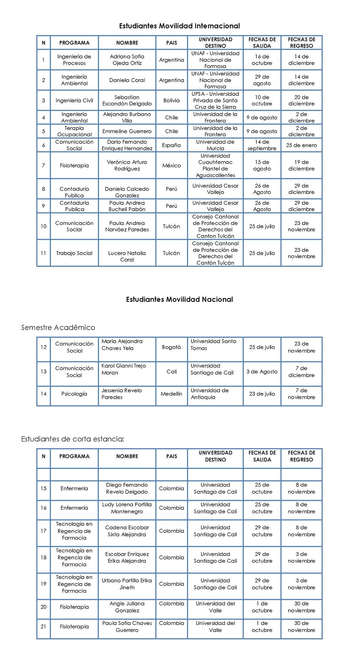 MOVILIDAD DE ESTUDIANTES, PERIODO B-2018